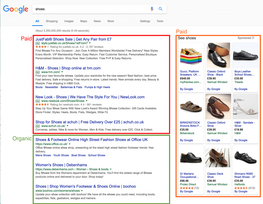 Google Paid And Organic Search Results